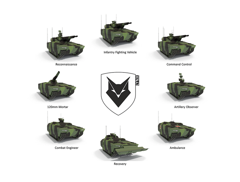 Lynx_selection of variants